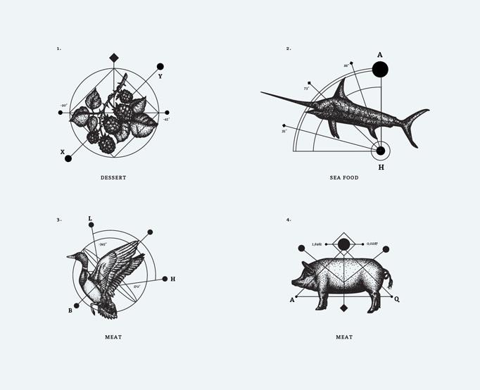 Lab 180 Menu by Andstudio