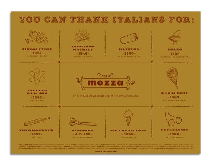 Mozza