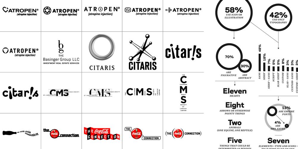 #TBT 100 Un-selected Logos