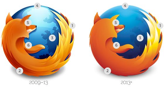 Simplified Firefox Logo