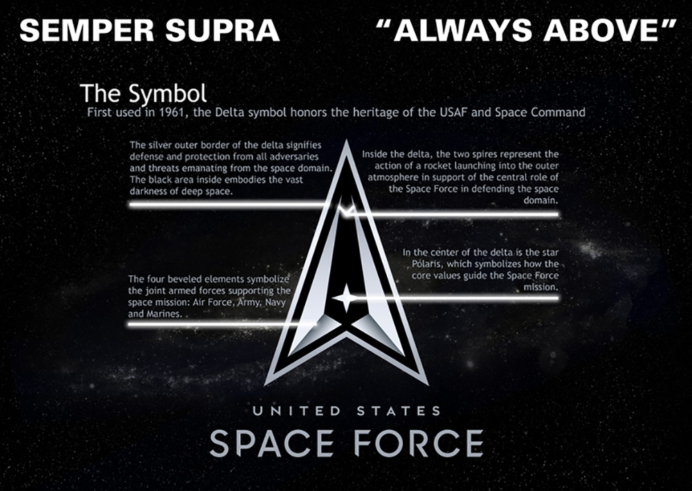 Space Force Logo Again?