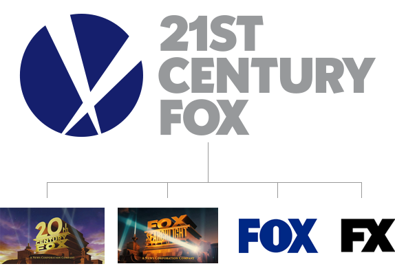 21st Century Fox Logo, New