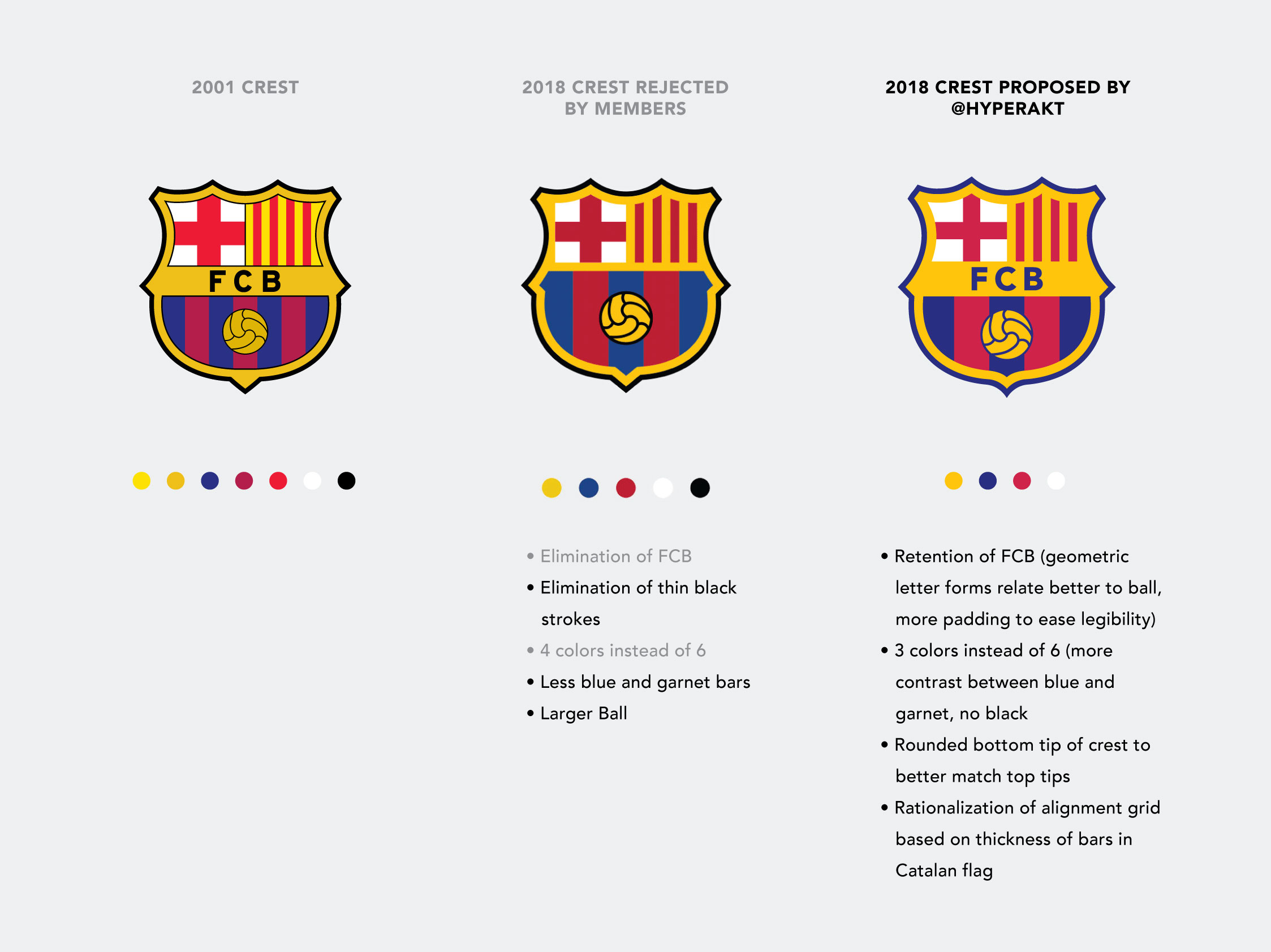 brand new fc barcelona logo may no go brand new fc barcelona logo may no go