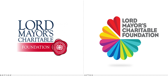 Lord Mayor's Charitable Foundation Logo, Before and After