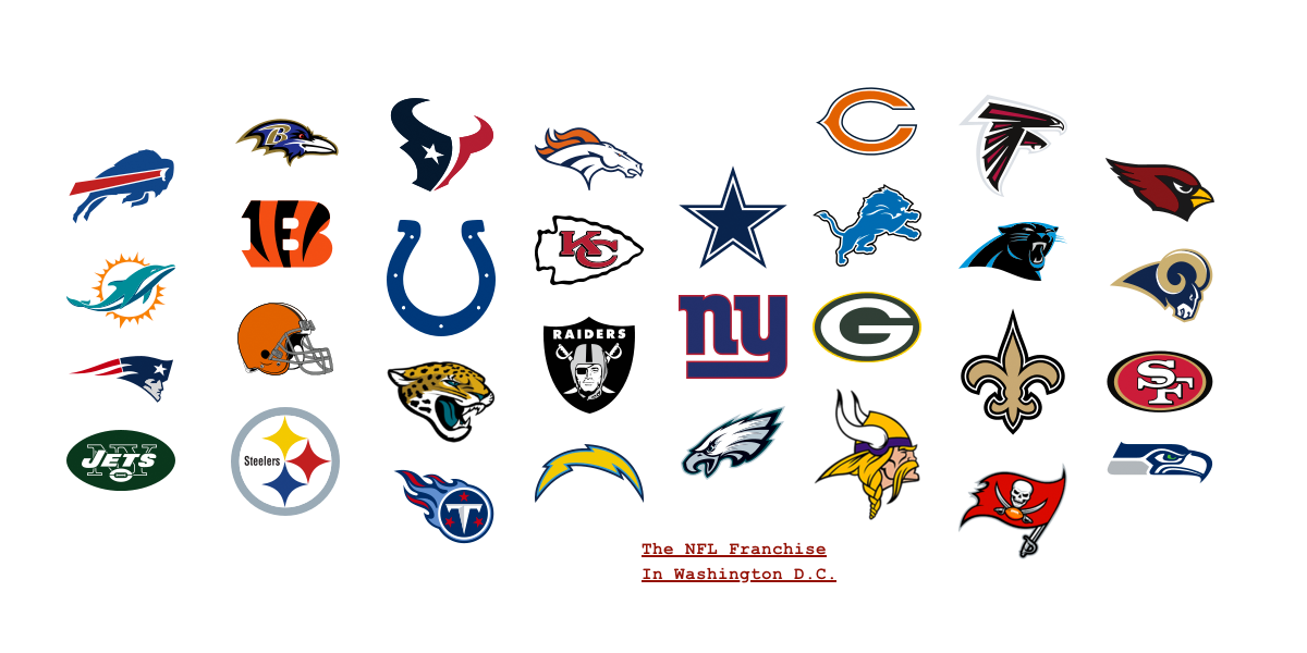 Brand New Nfl Logos Redesigned