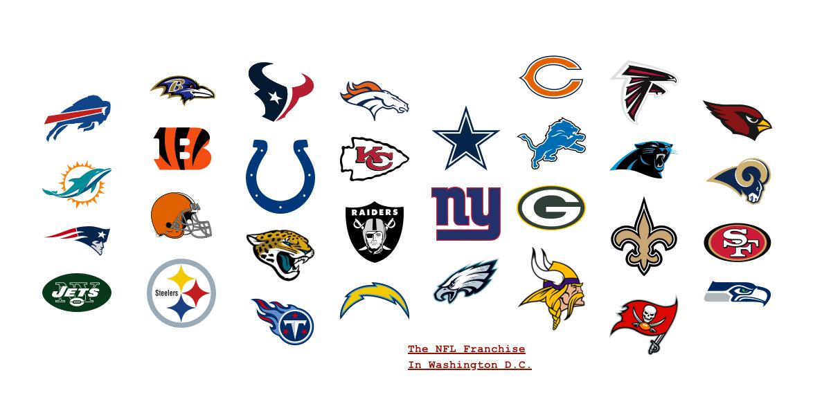 New Nfl Team Logos 2015 Brand Redesigned As