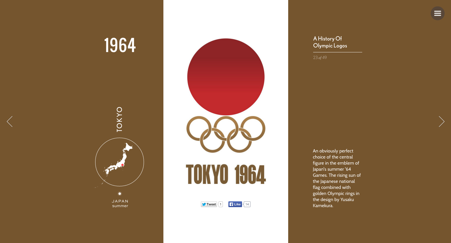 Olympic Logo Archive