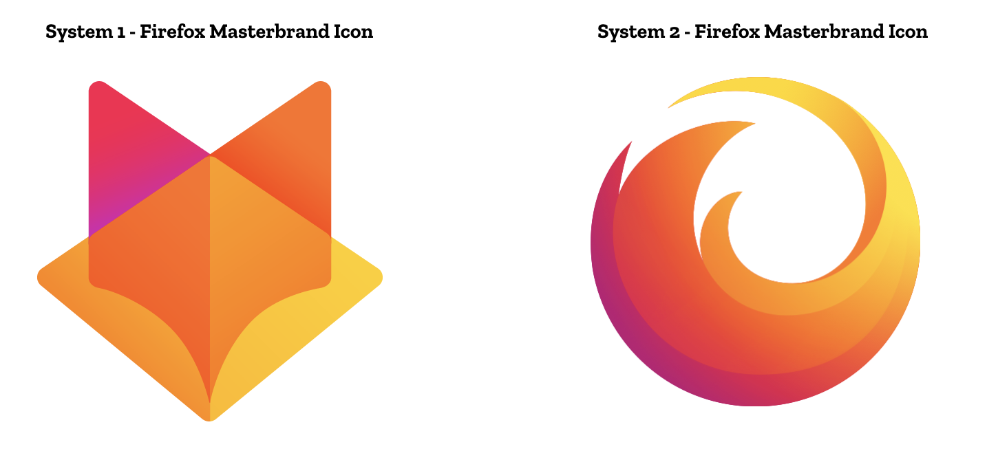 Firefox Brand Development