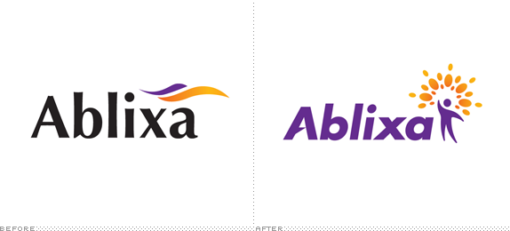 Ablixa Logo, Before and After