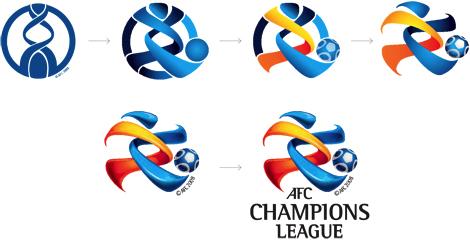 AFC Logo Evolution