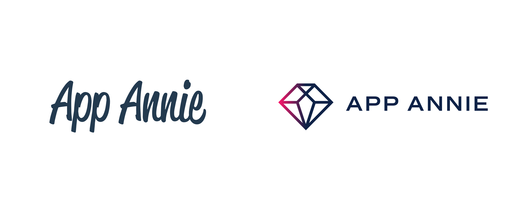 New Logo for App Annie done In-house