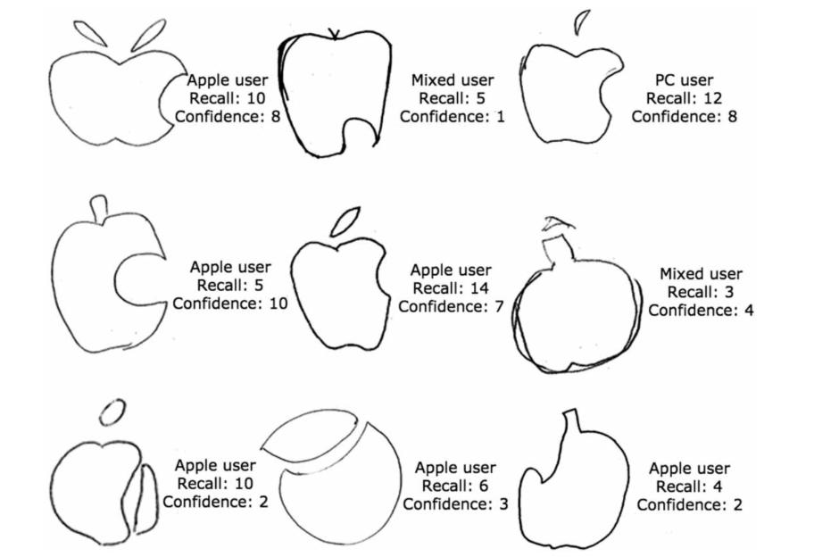 Brand New Apple Logo From Memory