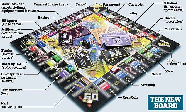 Brand New: Monopoly Empire: Own the World's Top Brands