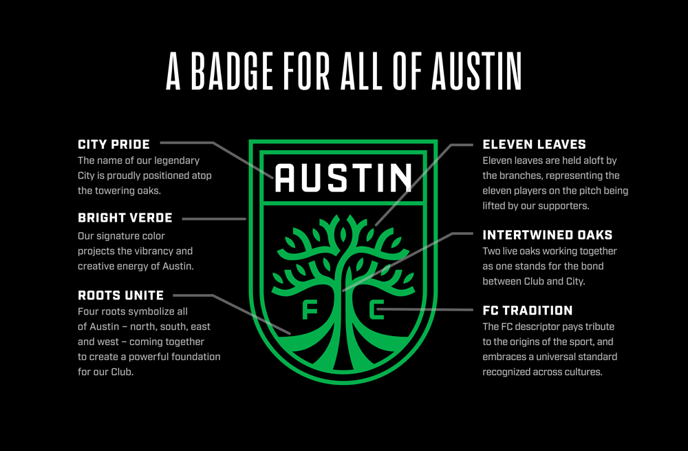 New Logo for Austin FC by The Butler Bros