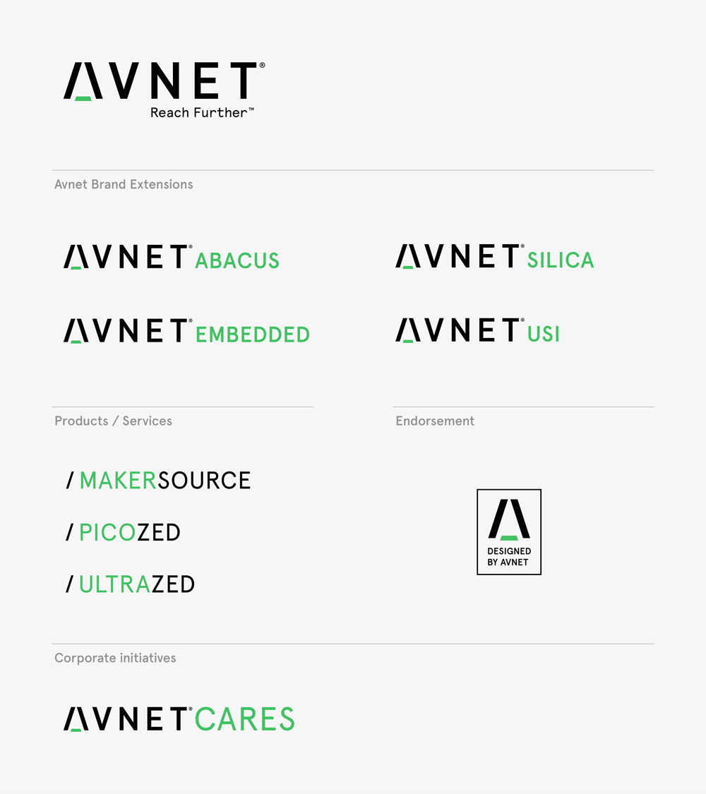 New Logo and Identity for Avnet by Red Peak
