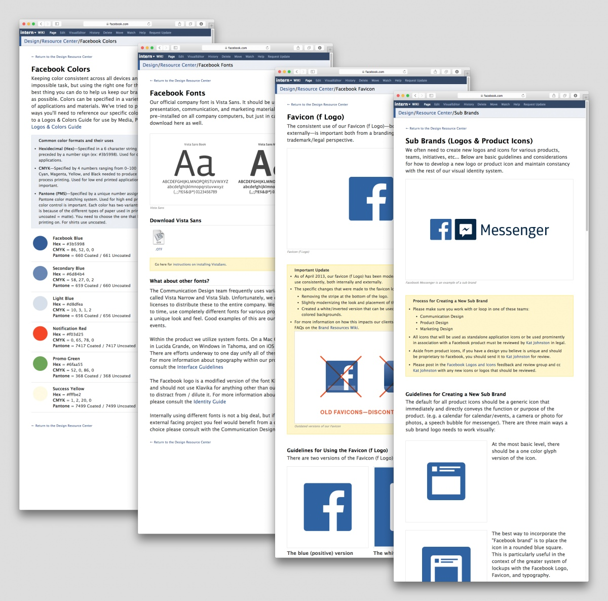 1 Year's Work on Facebook Identity