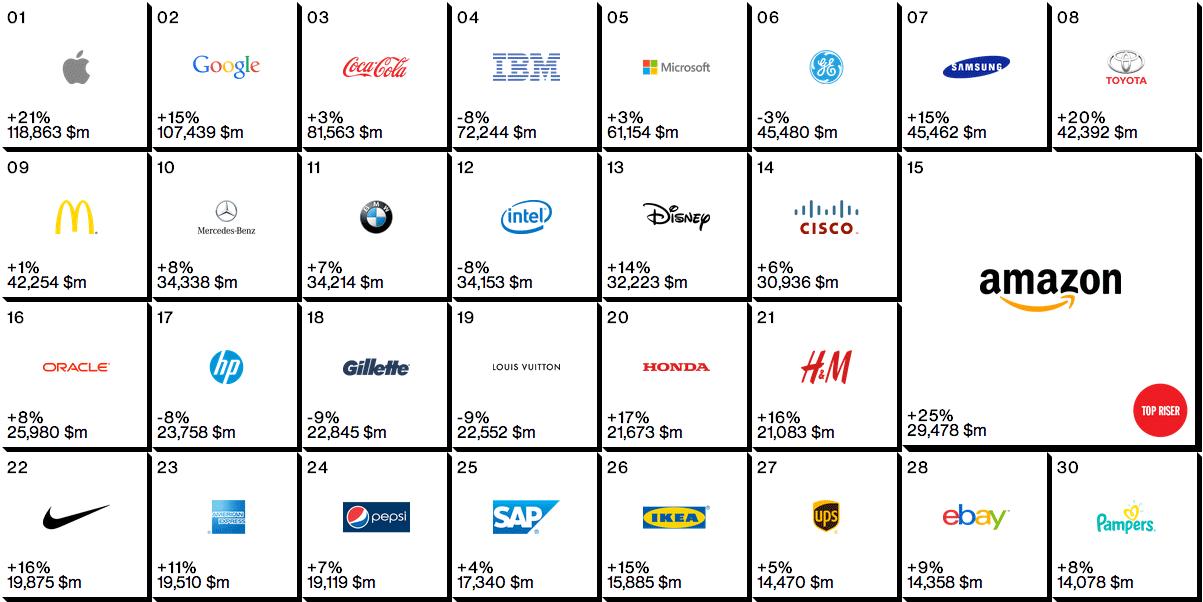 Biggest car insurance company in australia 7