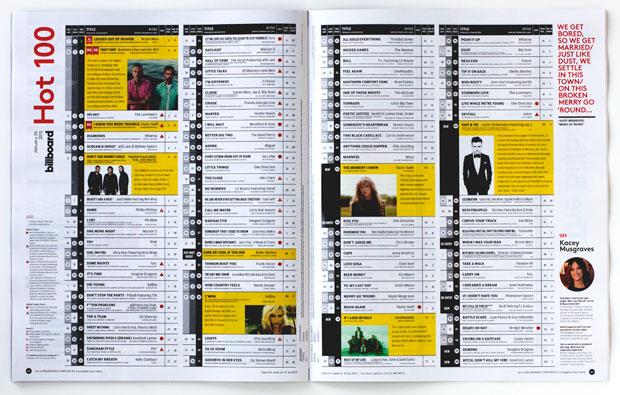 Billboard Logo and Magazine by Pentagram