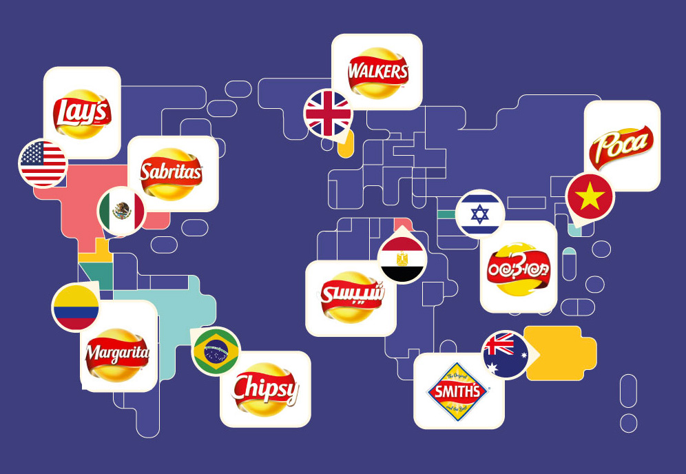 Brand Name Variations