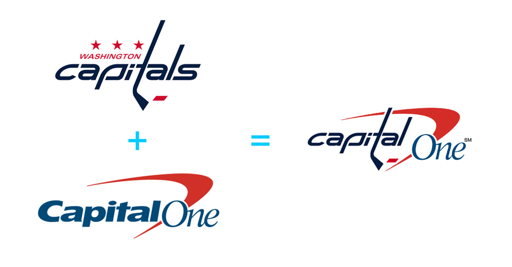 Capital(s) One