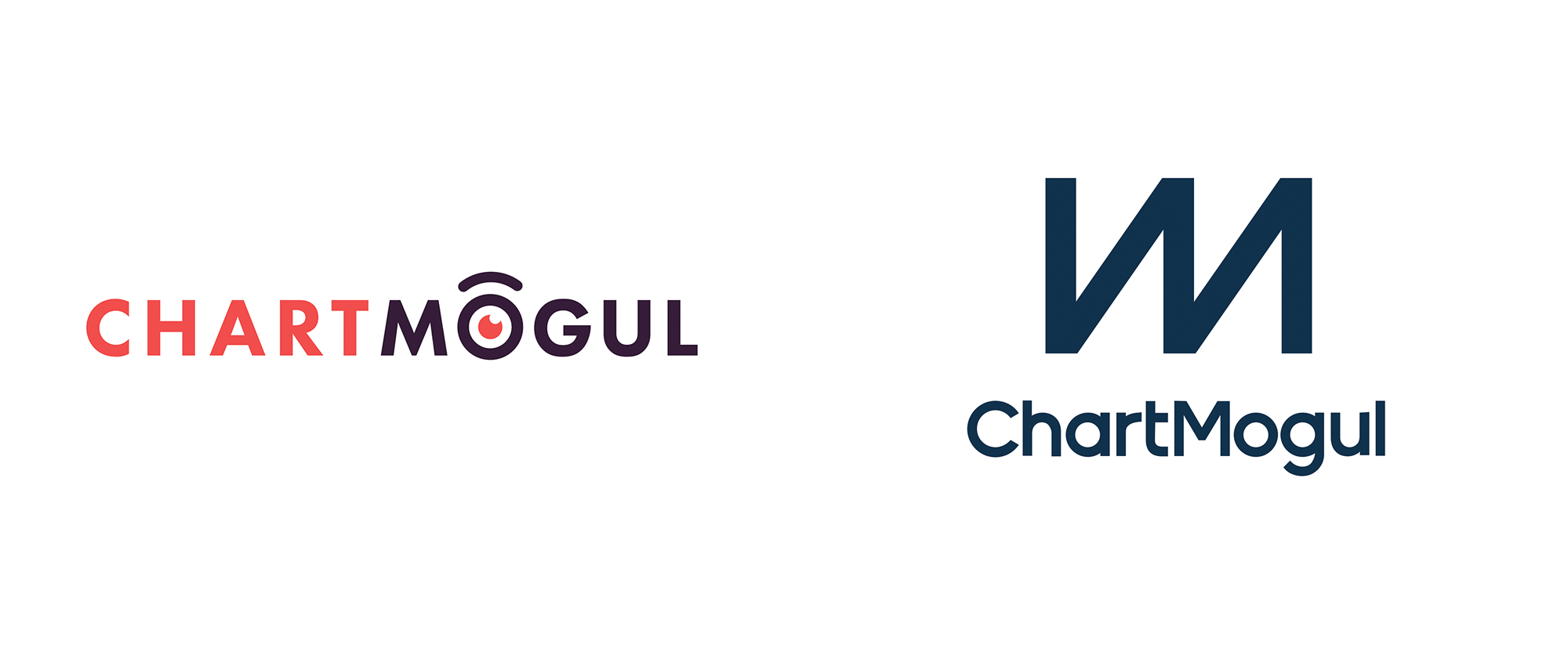 New Logo for ChartMogul