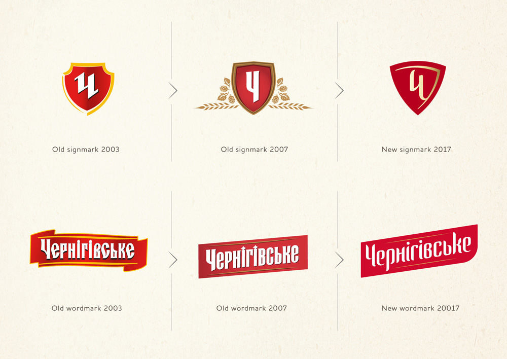 New Logo, Identity, and Packaging for Chernigivske by Reynolds and Reyner
