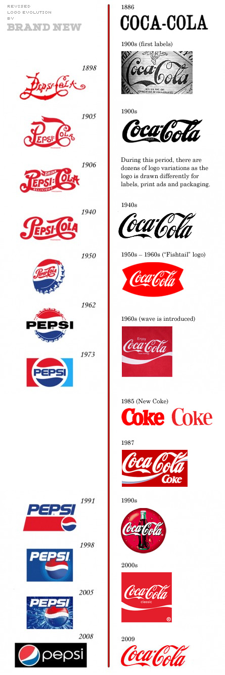 which is better coke or pepsi