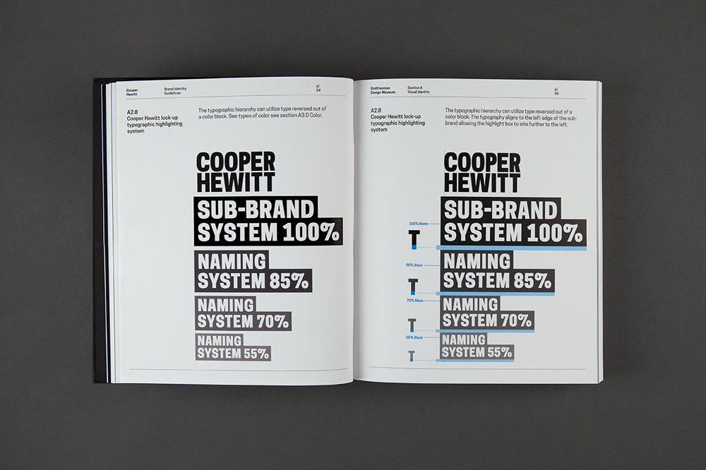 Follow-up: Cooper Hewitt Identity by Pentagram and In-house Team