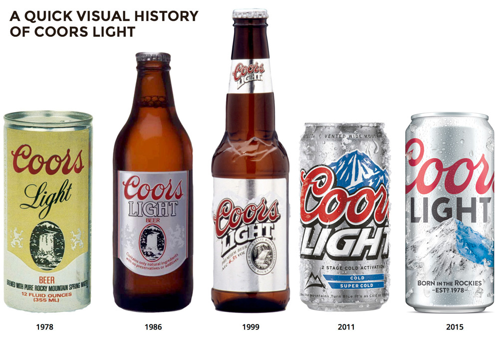 New Logo and Packaging for Coors Light by Turner Duckworth