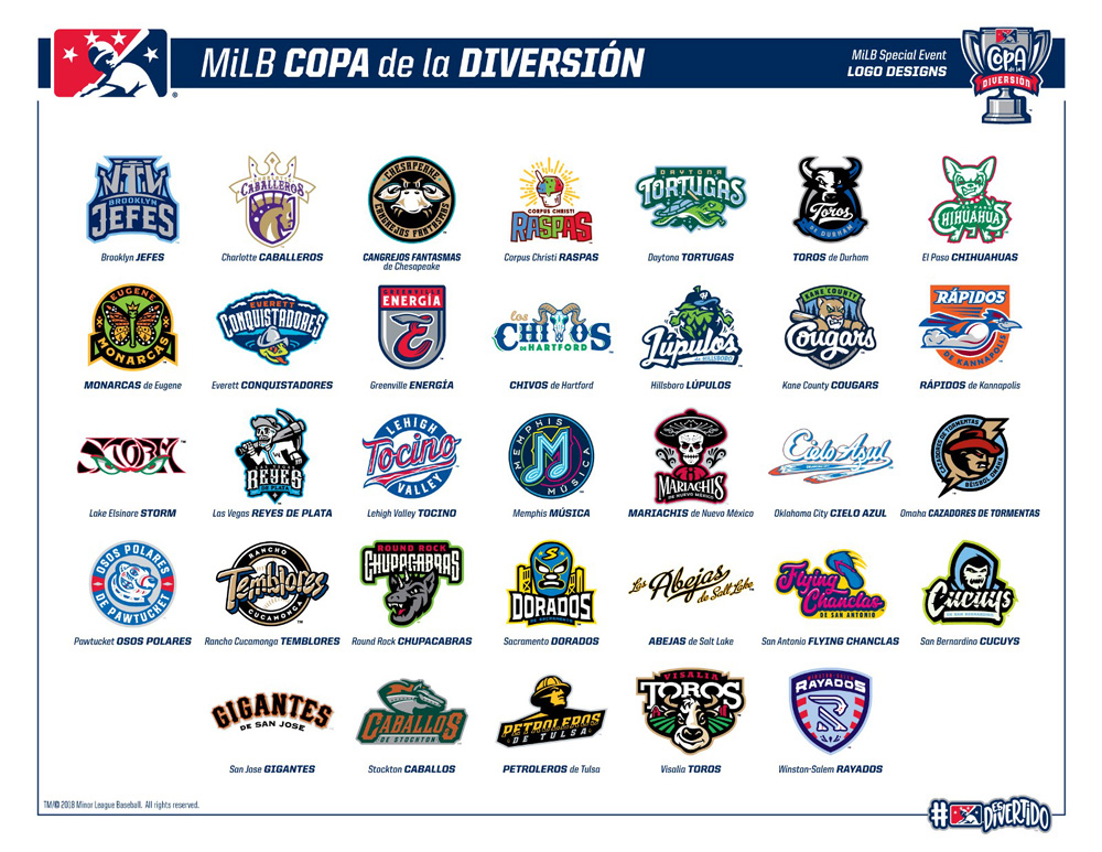 Minor League en Español