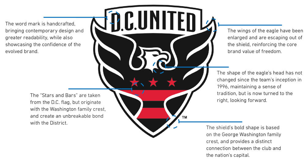 New Logo for D.C. United by Red Peak Group