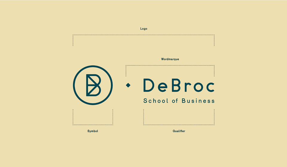 New Name, Logo, and Identity for DeBroc Business School by Koto