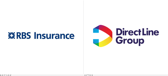 Direct Line Group Logo, Before and After