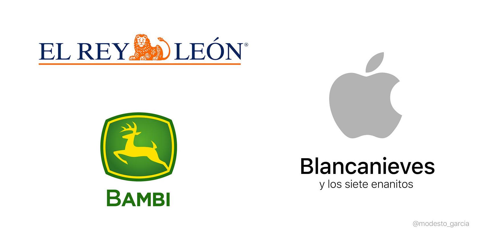 Disney Movie Corporate Logos