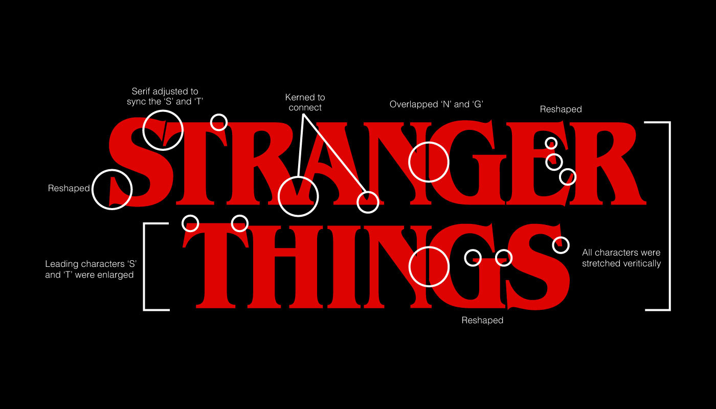 Stranger Things Logo Explained
