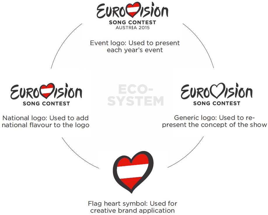 New Logo for Eurovision Song Contest by Storytegic