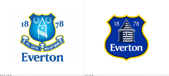 Everton FC Logo, Before and After