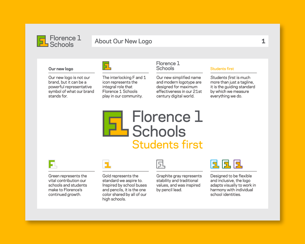 New Logo and Identity for Florence 1 Schools by Townsend