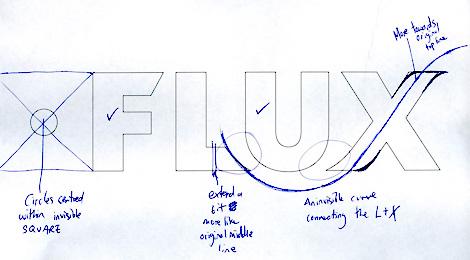 flux Sketch