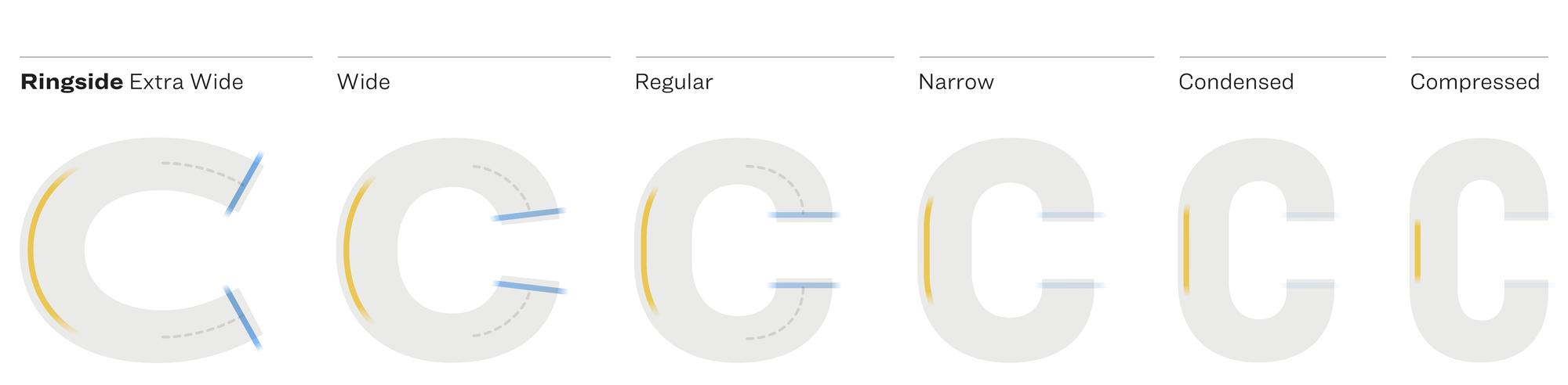 Meet Ringside, a new sans serif from Hoefler & Co.