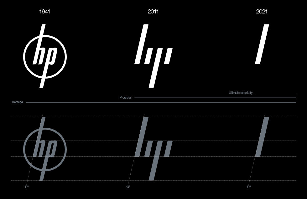 hp_mb_logo_explain_chart.jpg