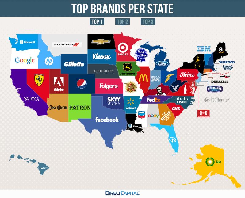 Most Googled Brands