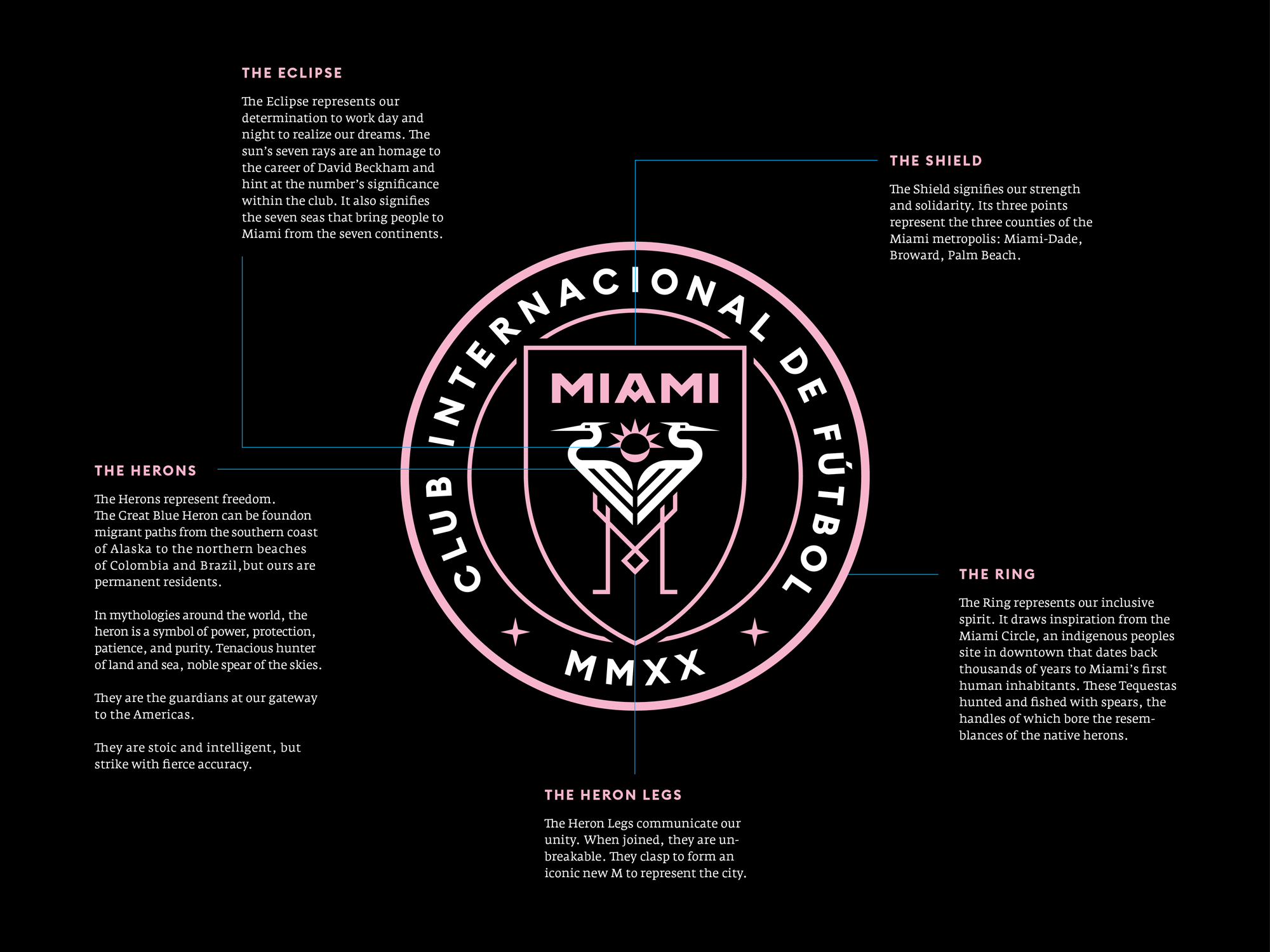 b9fe76b9c69 New Logo for Club Internacional de Fútbol Miami by Doubleday   Cartwright