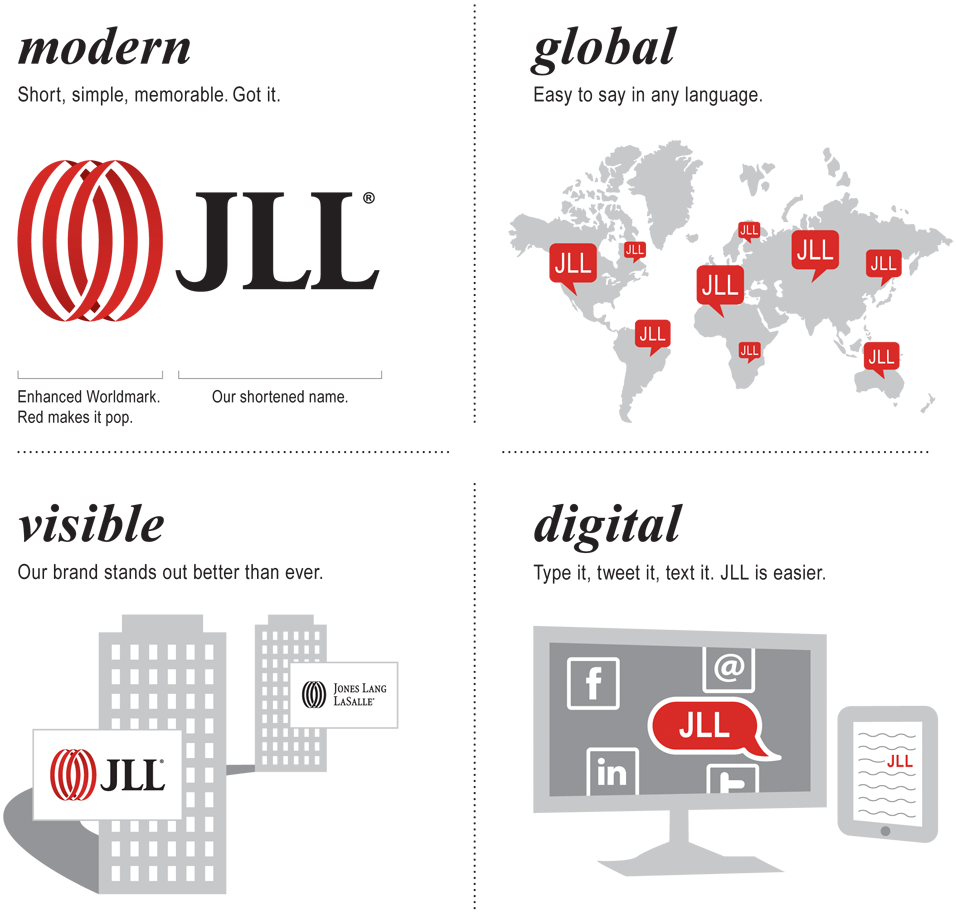 New Name and Logo for JLL