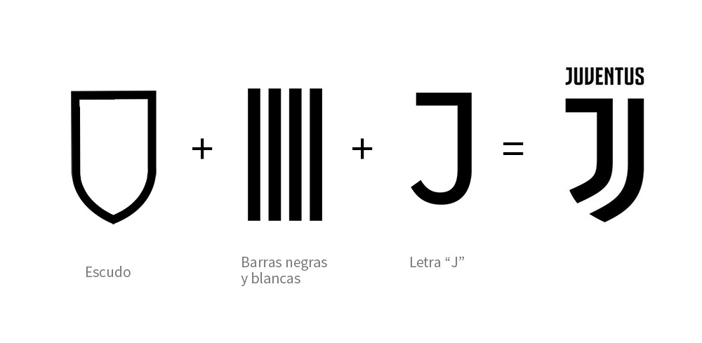brand new new logo and identity for juventus by interbrand. Black Bedroom Furniture Sets. Home Design Ideas