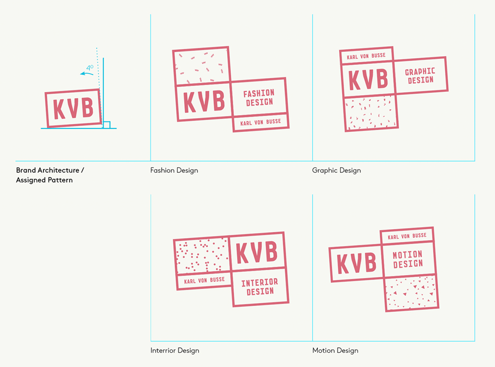 New Logo and Identity for Karl von Busse Institute of Design by Born & Raised