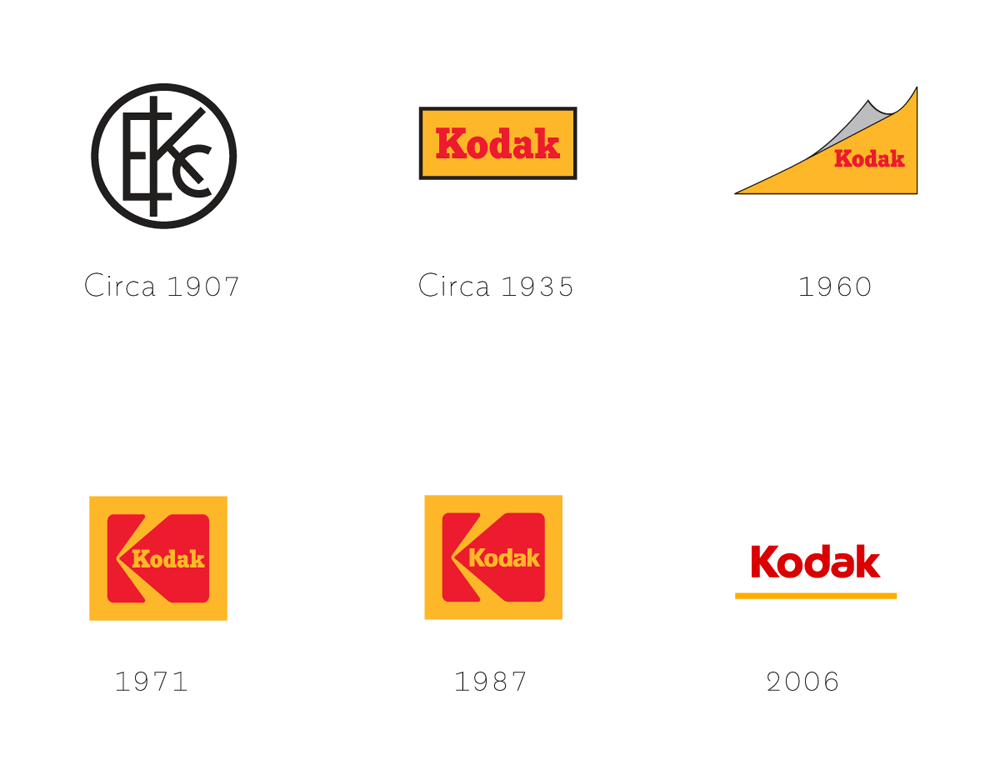 marketing at kodak Eastman kodak, which once considered itself the bell labs of chemistry, has embraced the digital world and the researchers who understand it  marketing, operations and customer service chiefs.