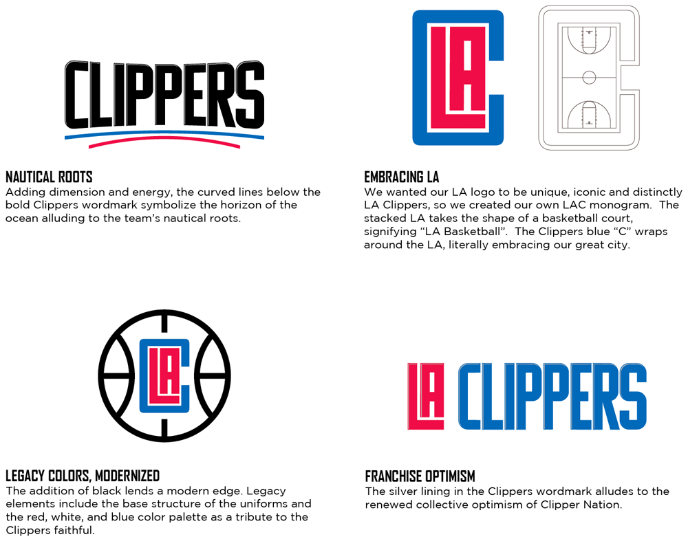 New Logo and Uniforms for Los Angeles Clippers