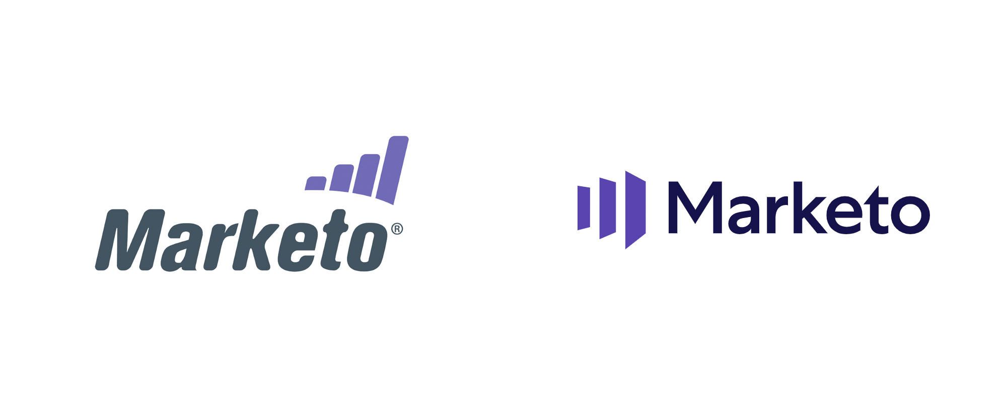 New Logo for Marketo