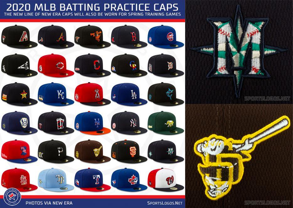 MLB Logo Inception